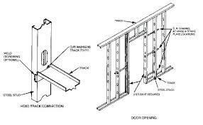 metal framing details. Light Gauge Metal Stud Framing Details Allframes5 Org Metal Framing Details