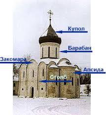 Устройство православного храма Далеко не каждому известно как устроен православный храм А ведь каждая деталь храма имеет глубокий смысл и значение Еще издалека мы видим