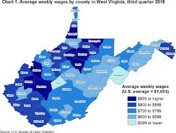 County Employment And Wages In West Virginia Third Quarter