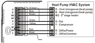 heat pump wiring diagram wiring york furnace thermostat wiring diagram hvac why does my heat pump wiring diagram show 7 wires going to throughout a for