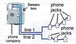 home telephone wiring diagram home wiring diagrams online telephone junction box wiring diagram