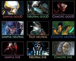 Warframe Alignments Alignment Charts Know Your Meme