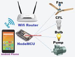 wifi home automation using nodemcu