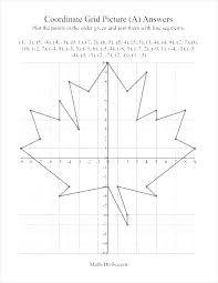 Graphs Paper Originalpatriots Com