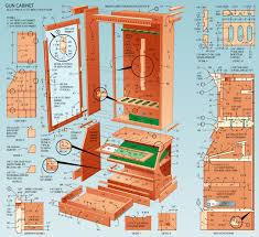 Stock On Gun Cabinet Gun Cabinet Plans For A Wood Store Pinteres