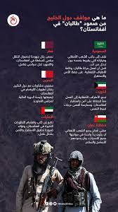 إنفوجرافيك.. مواقف دول الخليج من صعود طالبان في أفغانستان
