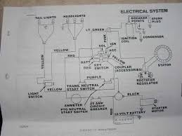 john deere wiring diagram here is the wiring diagram hope this helps