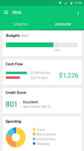Credit Score Chart Credit Karma Mint Com Vs Credit Karma Personal Finance Showdown Pcmag Com