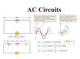 alternating current circuit. ac circuit analysis phasors| tutorial| alternating-current circuits alternating current i