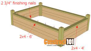 raised garden bed plans 2x4 top trim
