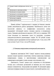 Отчет по ознакомительной практике в арбитражном суде Отчет по практике Отчёт по преддипломной практике в
