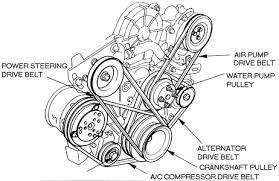 isuzu npr engine diagram isuzu wiring diagrams