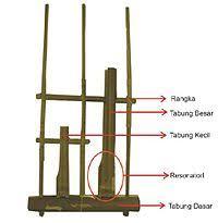 Alat musik angklung juga biasanya dimainkan bersama dengan alat musik tradisional lainnya, seperti bonang dan kolintang. Angklung Padaeng Wikipedia Bahasa Indonesia Ensiklopedia Bebas