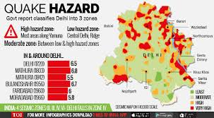 What are the least earthquake prone areas in india? Seismic Map Shows East Delhi At Maximum Risk Delhi News Times Of India