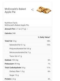 Mcdonalds Breakfast Menu Nutrition Chart How Mcdonalds Convinced You Their New Apple Pie Is Healthier