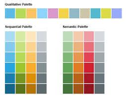 Chart Color Palettes Sap Fiori Design Guidelines