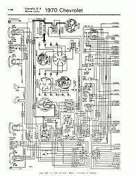 67 chevy truck fuse box wiring diagram simonand 1957 chevy fuse box wiring at Chevy Fuse Box Wiring