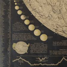 The Wall Chart Of World History Poster Us 1 65 Aliexpress Com Buy New Arrival Large Vintage Retro Paper Earth Moon World Map Poster Wall Chart Home Decoration Wall Sticker From Reliable