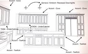 lighting design kitchen. affordable kitchen lighting layout design