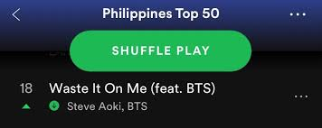 Spotify Charts Philippines Happy Saturday Army Wasteitonme By Steveaoki Feat