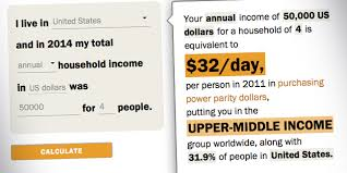Pay Calculator Australia Are You In The Global Middle Class Try Our Income Calculator