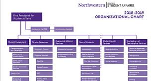 About Us Student Affairs Northwestern University