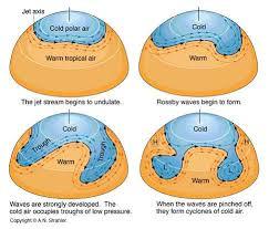 where do jet streams form uk jet stream forecast polar jet stream tracker map