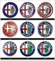 alfa romeo logo 2015. alfa romeo history logo 2015