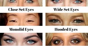 makeup for diffe eye shapes beauty fashion