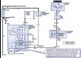 1995 ford windstar spark plug wires diagram wiring diagram features 1995 windstar wiring diagram wiring diagram fascinating 1995 ford windstar spark plug wires diagram