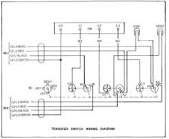 generator manual transfer switch wiring diagram generator generator changeover switch wiring diagram wiring diagram and hernes on generator manual transfer switch wiring diagram