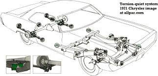 chrysler corporation cars and trucks torsion quiet system for c bodies