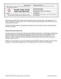 Mrna Codons And Corresponding Amino Acid Chart