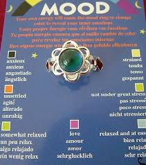 57 Punctual Turtle Mood Ring Chart