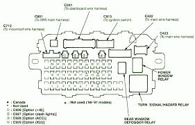 similiar 2009 honda civic fuse diagram keywords throughout 2000 2000 Civic Fuse Box Diagram similiar 2009 honda civic fuse diagram keywords throughout 2000 honda cr v fuse box diagram 2000 honda civic fuse box diagram