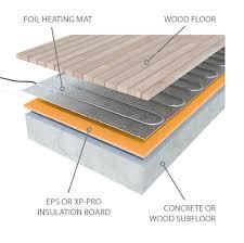 Superb The Underfloor Heating Store Design