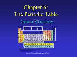Chapter 6: The Periodic Table General Chemistry - ppt download
