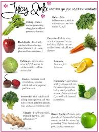 True To Life Fruit And Vegetable Juicing Chart Foods And