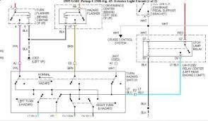 1999 western star wiring diagram diagram albumartinspiration com Western Plow Wiring Diagram 1999 1999 western star wiring diagram diagram western star dash wiring diagram wiring diagram western plow wiring western plow wiring diagram 1995 s10 blazer