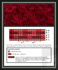 Lucy First Stichts Chart Knitted Notes