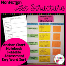 Nonfiction Text Structures Anchor Chart And Foldable