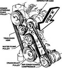 98 buick lesabre belt diagram 98 database wiring diagram images similiar 1998 buick lesabre belt diagram keywords