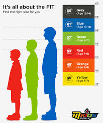19 Precise Golf Club Size Chart For Kids