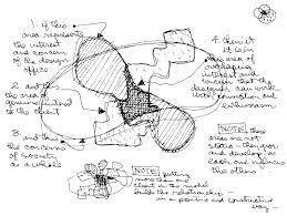Design venn diagram free download charles eames venn diagram