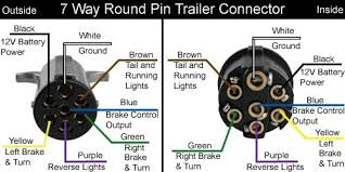 7 way connector wiring diagram 7 image wiring diagram 4 pin to 7 pin trailer adapter wiring diagram all wiring on 7 way connector wiring