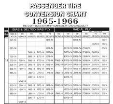 F78 14 Conversion Chart Amc Tires