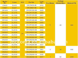Cr2032 Battery Cross Reference Chart Cr2032 Button Cell Limno2 Battery Type Cr2032 Buy 3v Battery Button Watch Batteries Motoma Cr2032 Battery Product On Alibaba Com