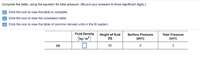 total pressure equation. complete the table, using equation for total pressure. (round youranswers to three pressure