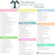 breathtaking ba shower gift registry list invitation wording ideas regarding target baby