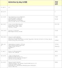 what is a travel itinerary detailed travel itinerary template